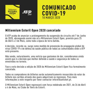 Millennium Estoril Open 2020 – Cancelado